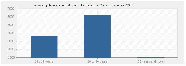 Men age distribution of Mons-en-Barœul in 2007