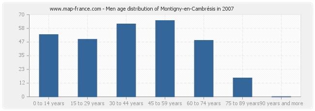 Men age distribution of Montigny-en-Cambrésis in 2007