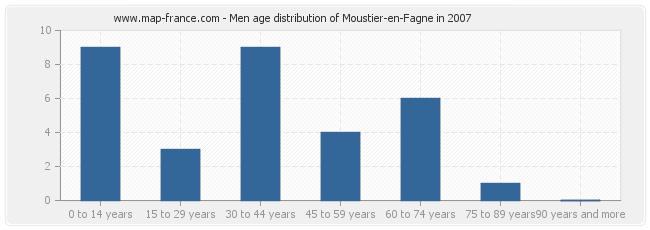 Men age distribution of Moustier-en-Fagne in 2007