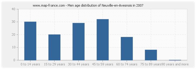 Men age distribution of Neuville-en-Avesnois in 2007