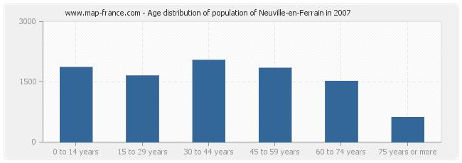 Age distribution of population of Neuville-en-Ferrain in 2007