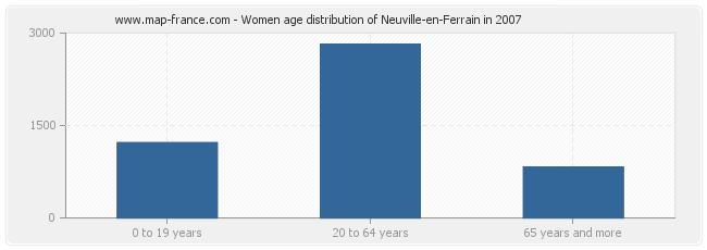 Women age distribution of Neuville-en-Ferrain in 2007