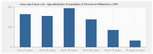 Age distribution of population of Péronne-en-Mélantois in 1999