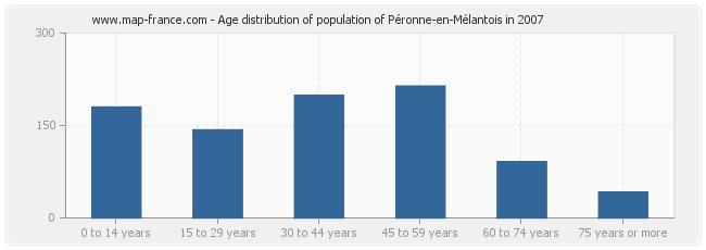 Age distribution of population of Péronne-en-Mélantois in 2007
