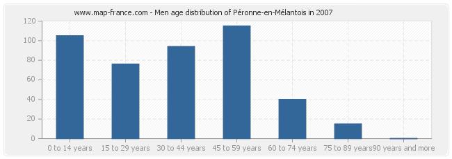 Men age distribution of Péronne-en-Mélantois in 2007