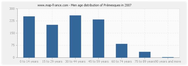 Men age distribution of Prémesques in 2007