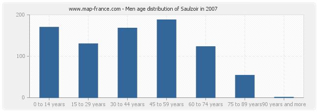 Men age distribution of Saulzoir in 2007