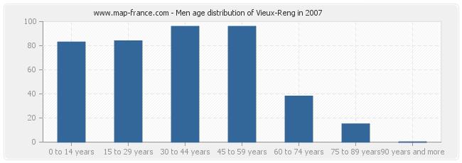 Men age distribution of Vieux-Reng in 2007