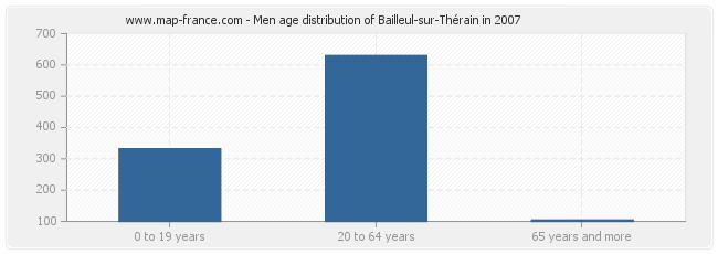 Men age distribution of Bailleul-sur-Thérain in 2007