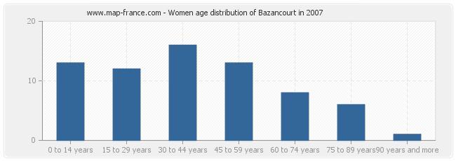 Women age distribution of Bazancourt in 2007