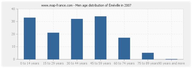 Men age distribution of Éméville in 2007