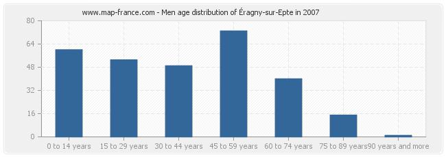 Men age distribution of Éragny-sur-Epte in 2007