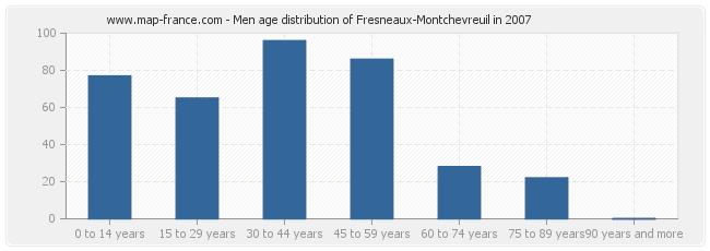 Men age distribution of Fresneaux-Montchevreuil in 2007
