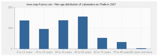 Men age distribution of Laboissière-en-Thelle in 2007