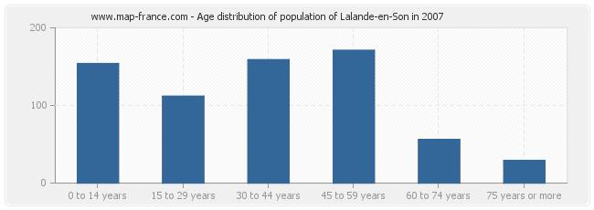 Age distribution of population of Lalande-en-Son in 2007