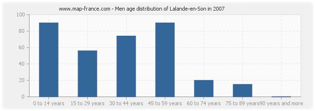 Men age distribution of Lalande-en-Son in 2007