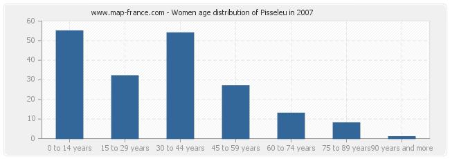 Women age distribution of Pisseleu in 2007