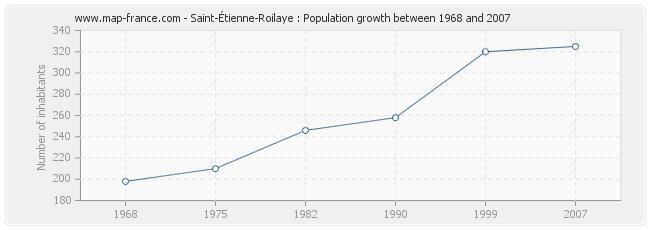 Population Saint-Étienne-Roilaye