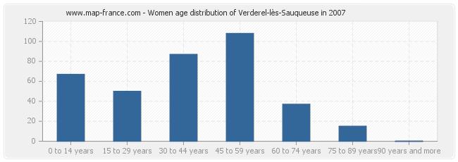 Women age distribution of Verderel-lès-Sauqueuse in 2007