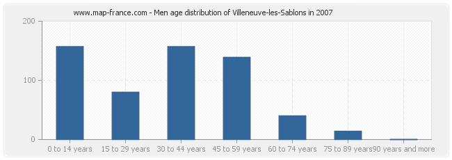 Men age distribution of Villeneuve-les-Sablons in 2007