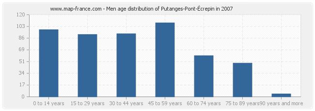 Men age distribution of Putanges-Pont-Écrepin in 2007