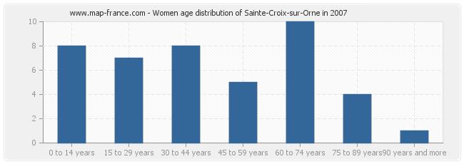 Women age distribution of Sainte-Croix-sur-Orne in 2007