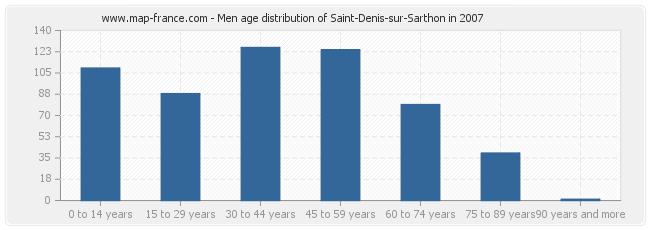Men age distribution of Saint-Denis-sur-Sarthon in 2007