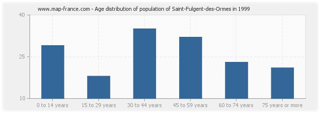 Age distribution of population of Saint-Fulgent-des-Ormes in 1999