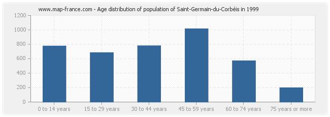 Age distribution of population of Saint-Germain-du-Corbéis in 1999
