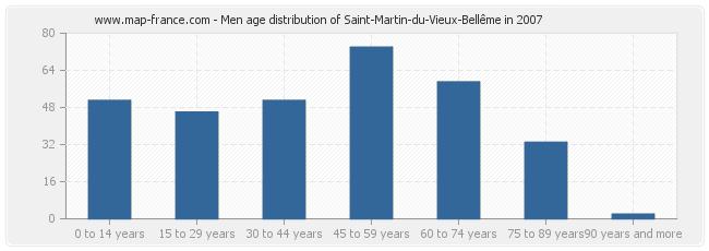 Men age distribution of Saint-Martin-du-Vieux-Bellême in 2007
