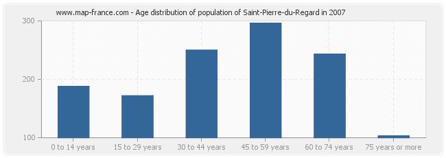Age distribution of population of Saint-Pierre-du-Regard in 2007