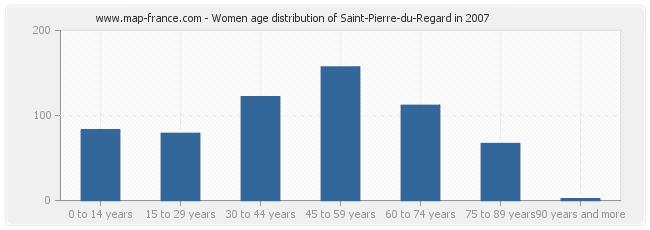 Women age distribution of Saint-Pierre-du-Regard in 2007