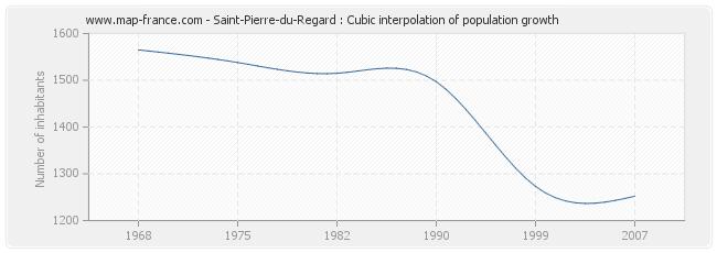 Saint-Pierre-du-Regard : Cubic interpolation of population growth