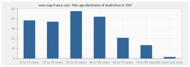 Men age distribution of Audincthun in 2007