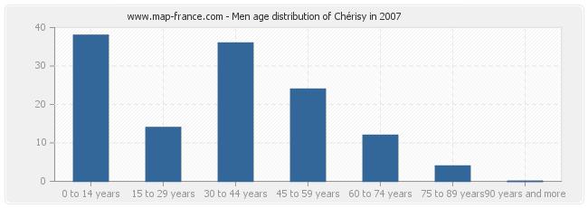 Men age distribution of Chérisy in 2007