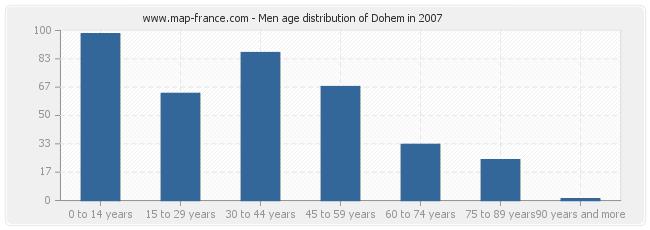 Men age distribution of Dohem in 2007
