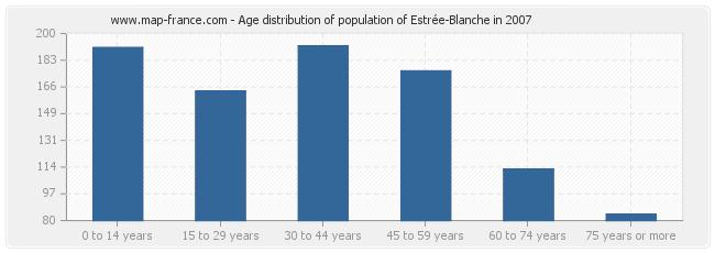 Age distribution of population of Estrée-Blanche in 2007