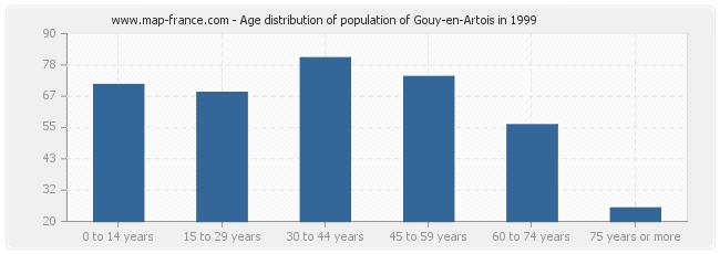 Age distribution of population of Gouy-en-Artois in 1999