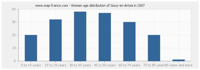 Women age distribution of Gouy-en-Artois in 2007