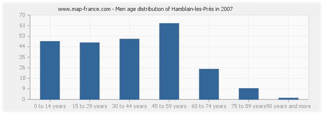 Men age distribution of Hamblain-les-Prés in 2007