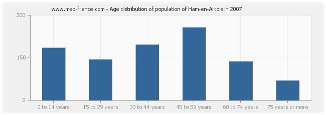 Age distribution of population of Ham-en-Artois in 2007