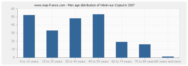 Men age distribution of Hénin-sur-Cojeul in 2007