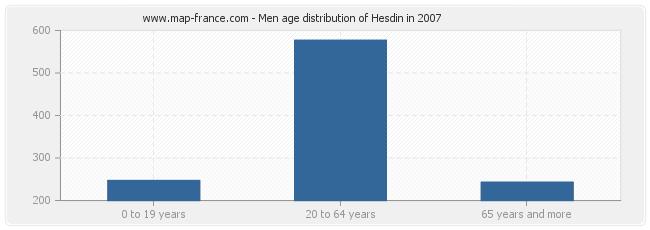 Men age distribution of Hesdin in 2007