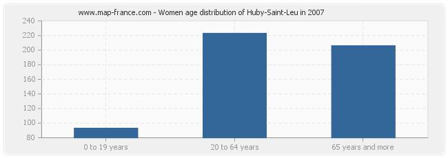 Women age distribution of Huby-Saint-Leu in 2007