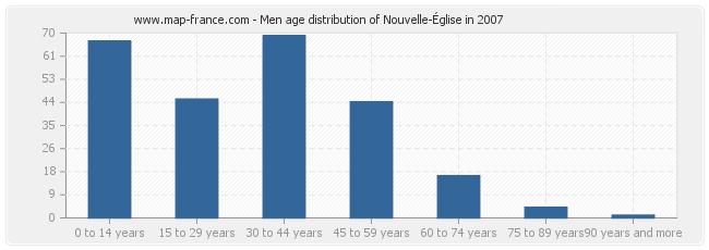 Men age distribution of Nouvelle-Église in 2007