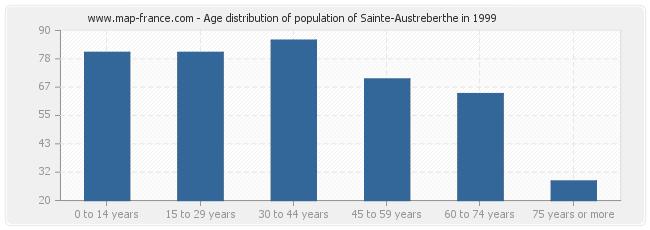 Age distribution of population of Sainte-Austreberthe in 1999