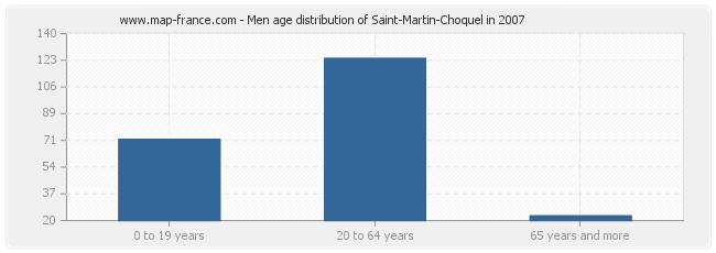 Men age distribution of Saint-Martin-Choquel in 2007