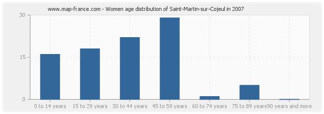 Women age distribution of Saint-Martin-sur-Cojeul in 2007