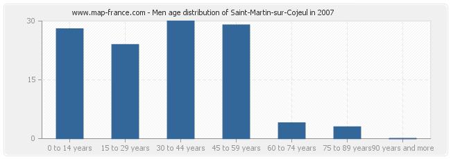 Men age distribution of Saint-Martin-sur-Cojeul in 2007