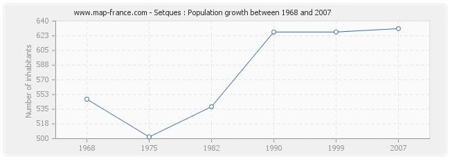 Population Setques
